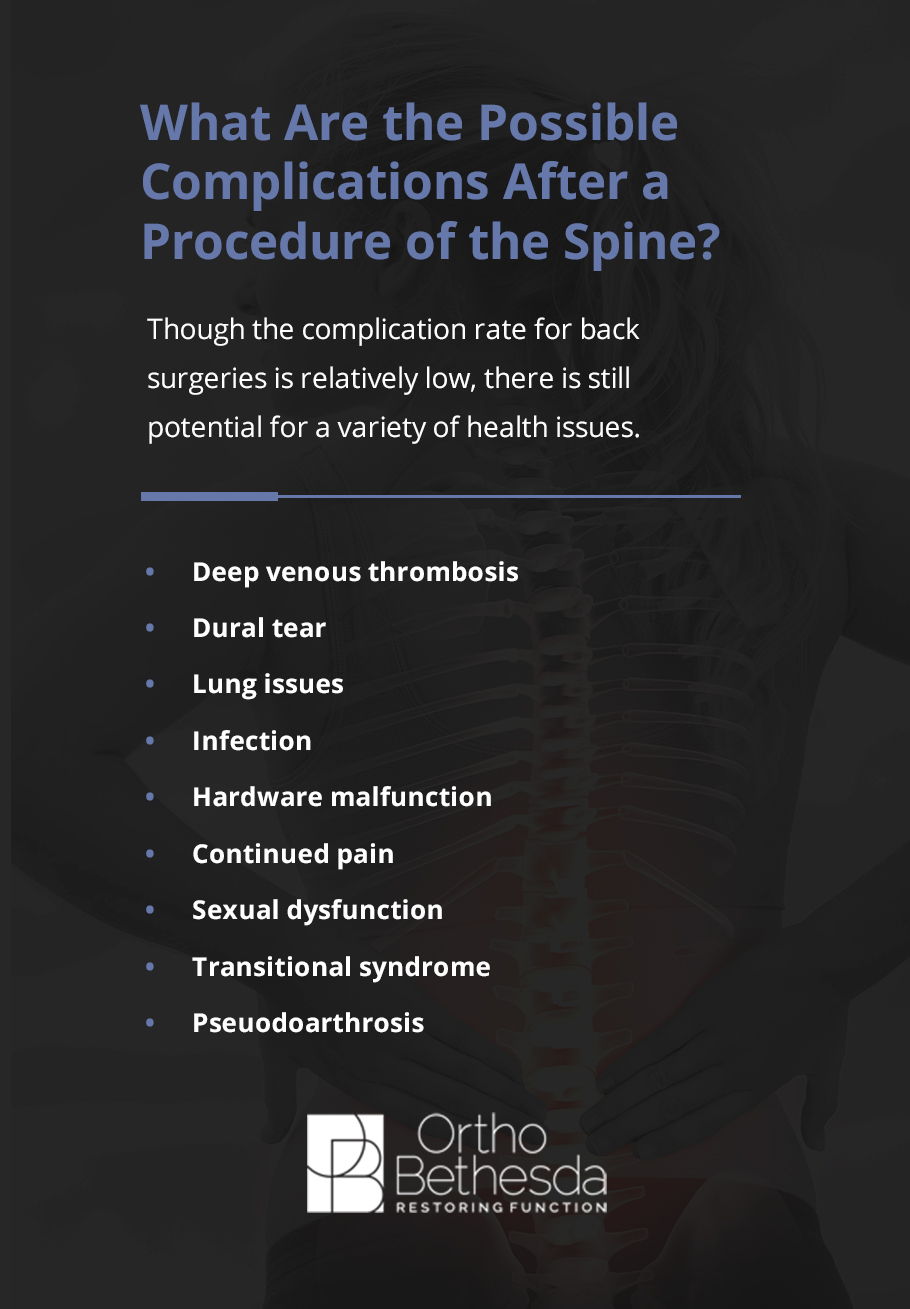 possible complications after a procedure of the spine