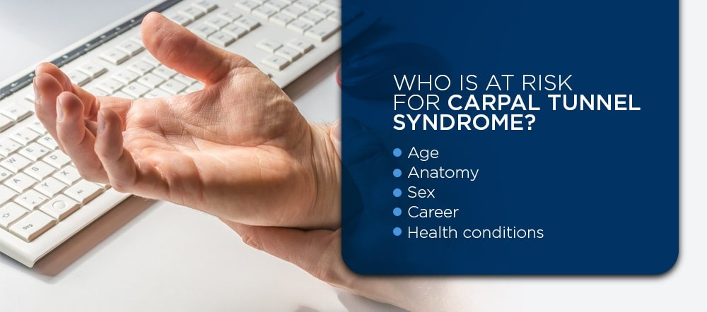 who is at risk for carpel tunnel syndrome