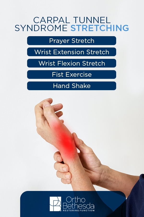 carpal tunnel syndrome stretching