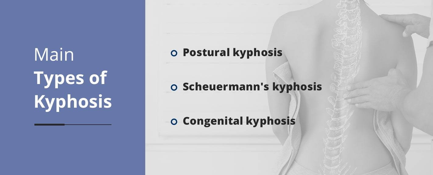 the main types of kyphosis