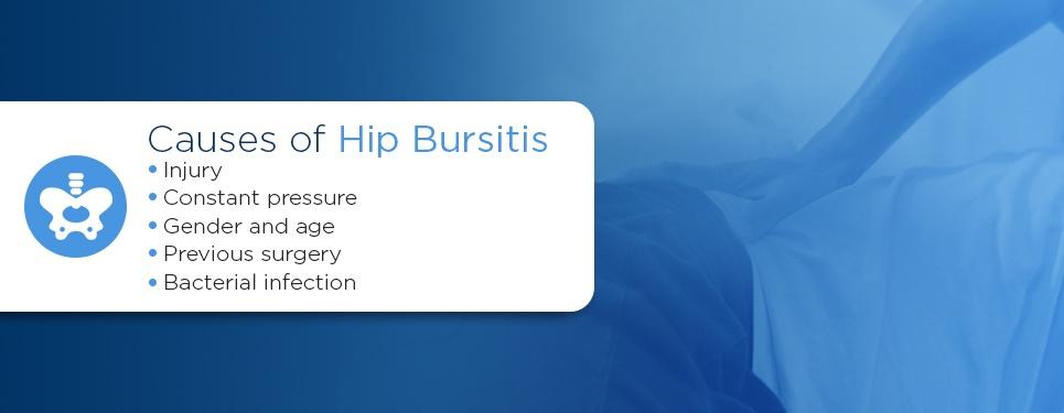 causes of hip bursitis