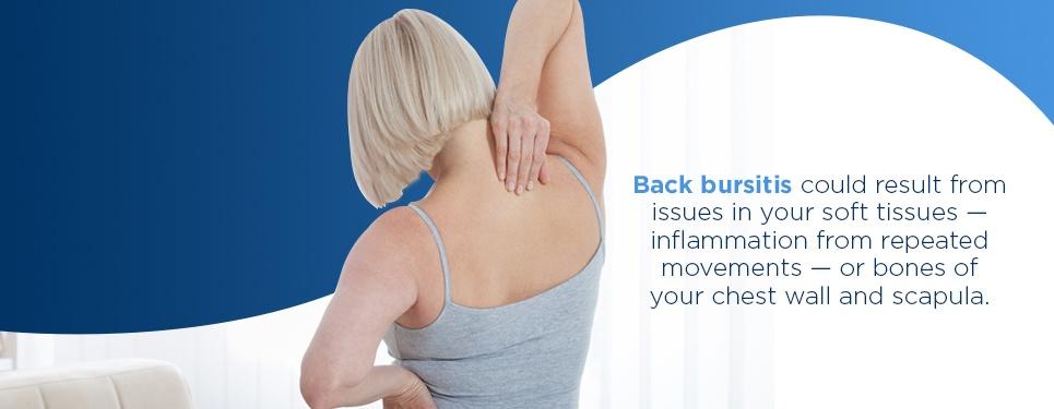 back bursitis causes