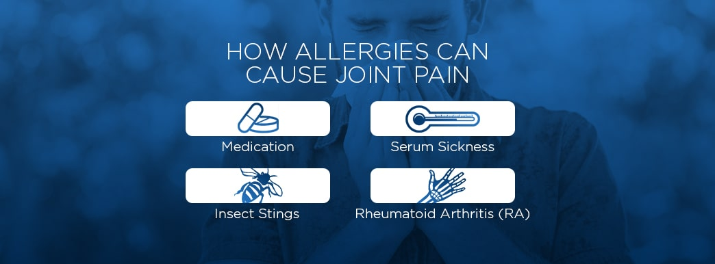 allergies and joint pain