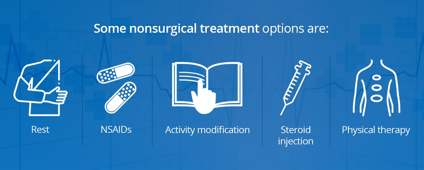 nonsurgical treatment options for rotator cuff tears