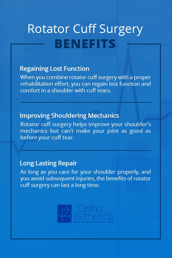 benefits of rotator cuff surgery