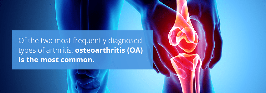 Common Types of Arthritis Explained