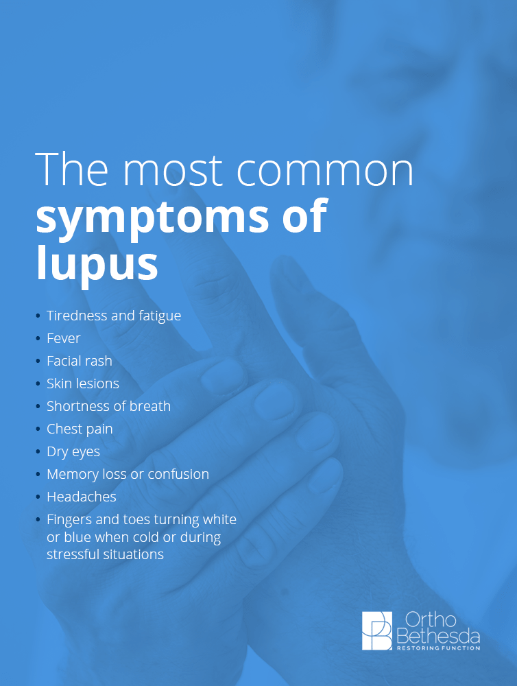 symptoms of lupus
