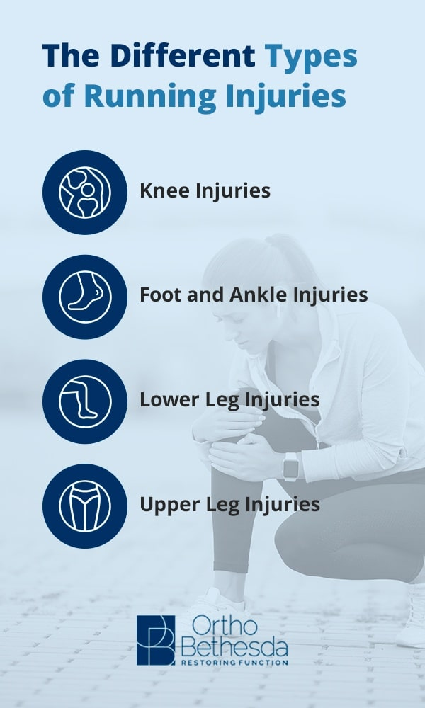 different types of running injuries