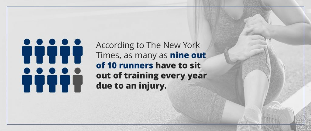 nine out of ten runners have to sit out of training every year due to an injury