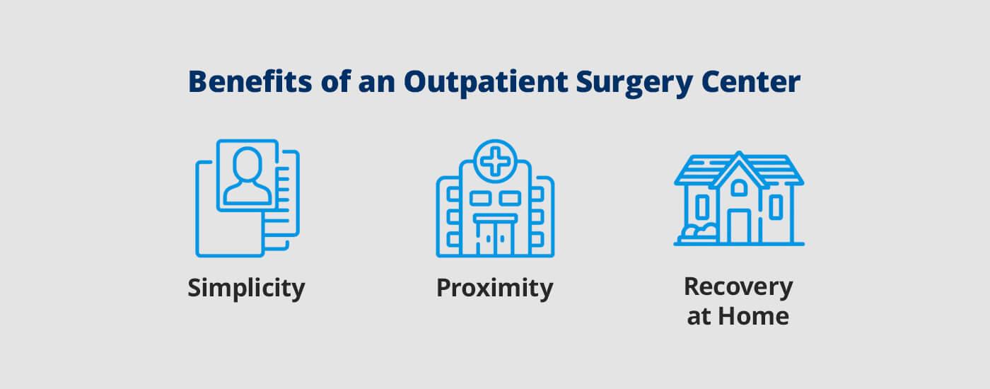 benefits of an outpatient surgery center