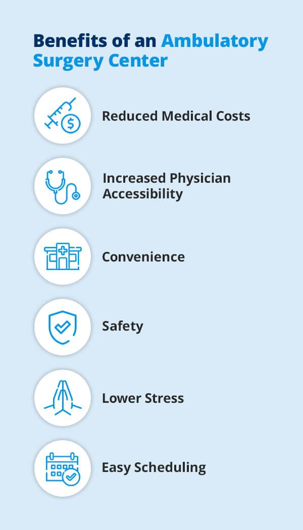 benefits of an ambulatory surgery center